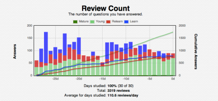 ReviewCount