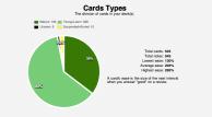 CardTypes