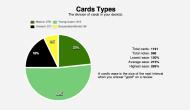 CardsTypes
